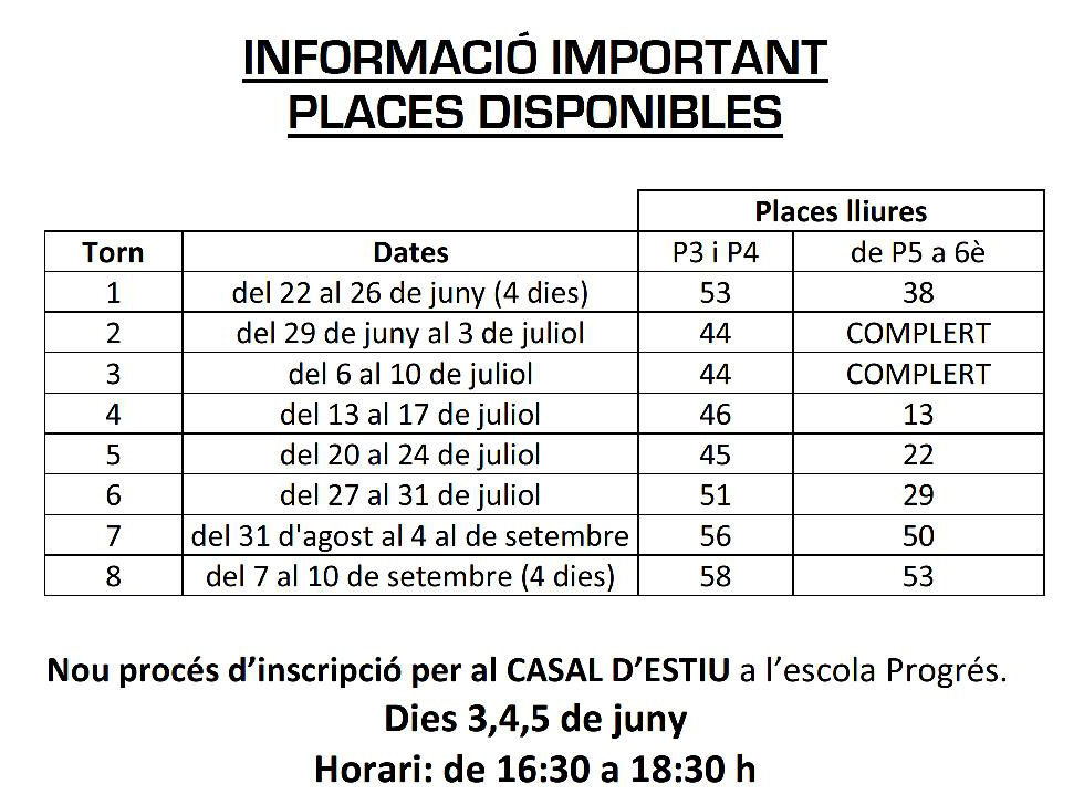 PLACES-DISPONIBLES-CASAL-ESTIU-2015