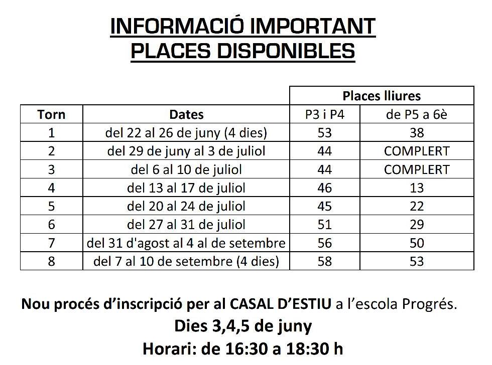 PLACES-DISPONIBLES-CASAL-ESTIU-2015